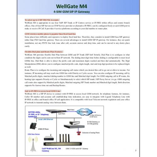 WellGate M4 GSM VoIP Gateway